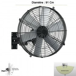 Oscillating wall-mounted air blower with 91 cm diameter, power 750 w for 80 m².