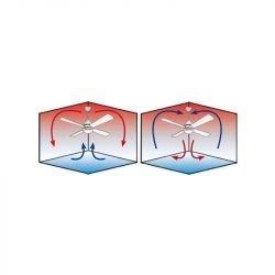 copy of Sergent white, un ventilateur de plafond DC Moderne puissant, silencieux, avec télécommande et point lumineux,  blanc