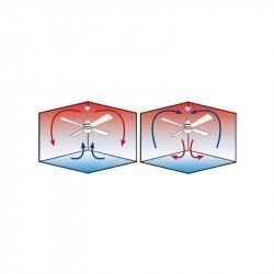 ceiling fan, classic, silent, 132 Cm.polished hrome body white blades Potkuri Pepéo.