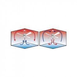 ceiling fan, industrial, white 91 cm 90 Señorita Orieme
