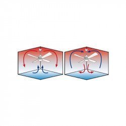 Modulo KlassFan - Super destratification fan, chrom and black, ideal for 40 to 60 m²  KL_DC3_P1Bk